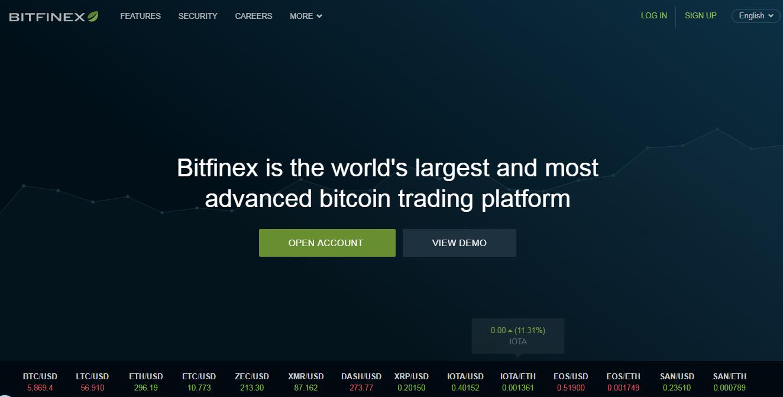 Bitfinex не поддержит Bitcoin Gold