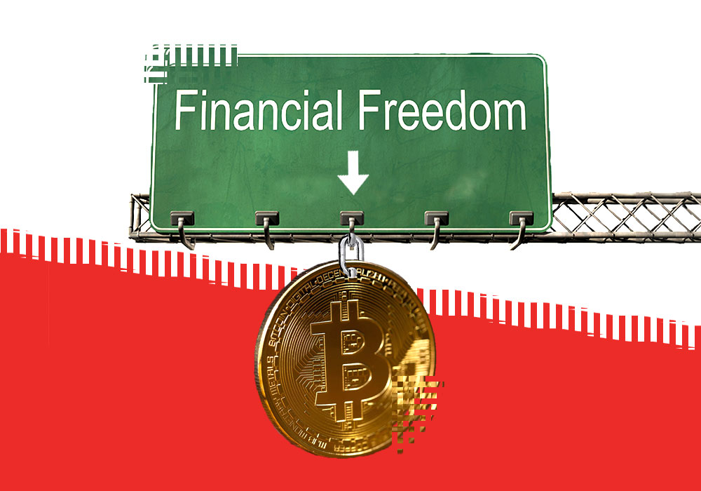 Биткоин как индекс экономической свободы