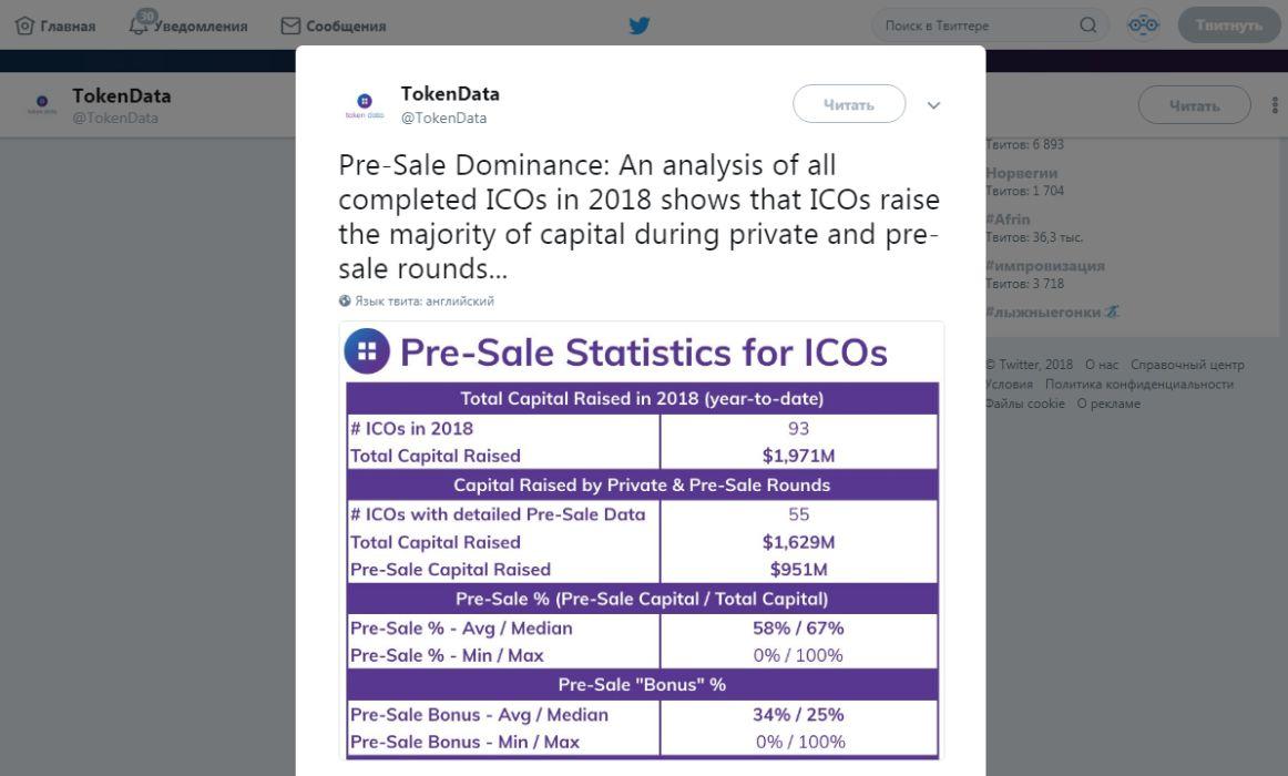 ВСМИ поведали овтором тайном раунде ICO Telegram