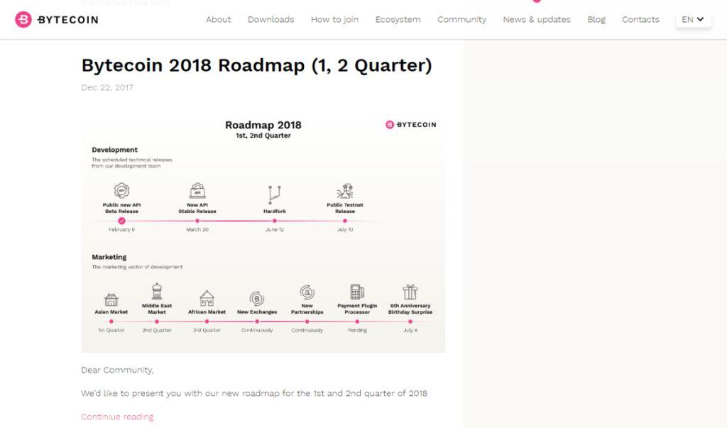Хардфорк Bytecoin 12 июня - будут ли бесплатные токены?