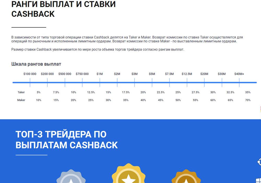 EXMO внедрила новую cashback-программу