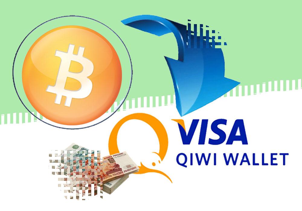 Криптоплатежи придут в Россию с Revolut и QIWI