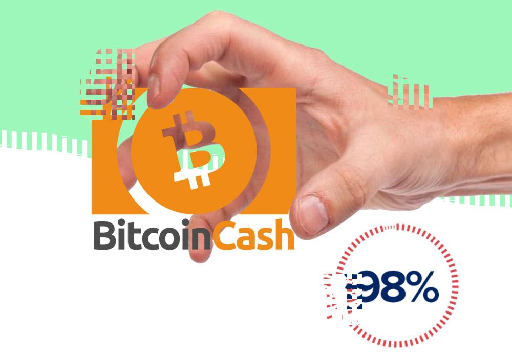 Централизация Bitcoin Cash составляет 98%?