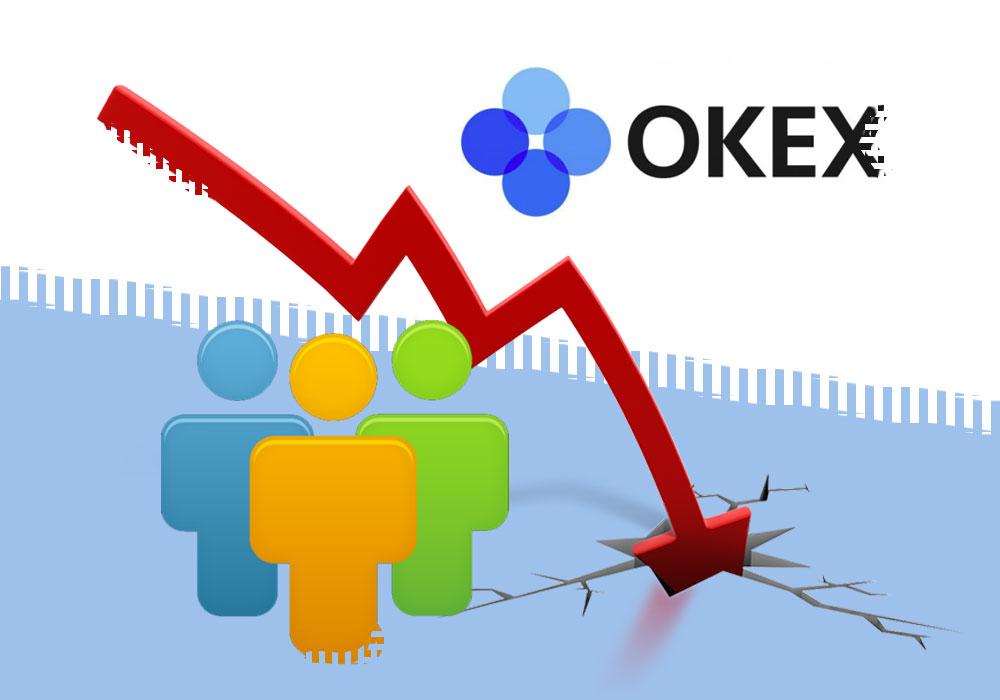 OKEx переложит убытки на пользователей